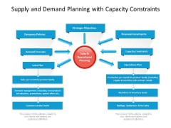 Supply And Demand Planning With Capacity Constraints Ppt PowerPoint Presentation Professional Aids PDF