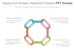 Supply And Reviews Implement Projects Ppt Sample