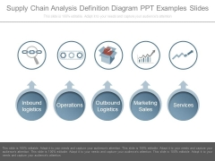 Supply Chain Analysis Definition Diagram Ppt Examples Slides