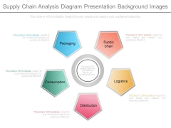 Supply Chain Analysis Diagram Presentation Background Images