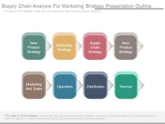 Supply Chain Analysis For Marketing Strategy Presentation Outline