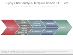 Supply Chain Analysis Template Sample Ppt Files