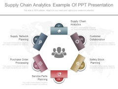 Supply Chain Analytics Example Of Ppt Presentation