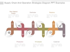 Supply Chain And Operation Strategies Diagram Ppt Examples
