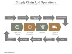 Supply Chain And Operations Ppt PowerPoint Presentation Design Ideas