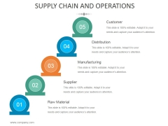 Supply Chain And Operations Template 2 Ppt PowerPoint Presentation Inspiration Rules