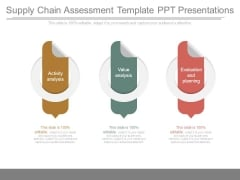 Supply Chain Assessment Template Ppt Presentations
