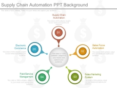 Supply Chain Automation Ppt Background