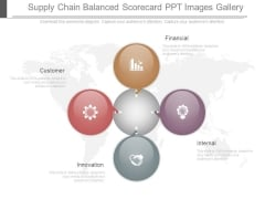 Supply Chain Balanced Scorecard Ppt Images Gallery