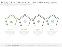 Supply Chain Collaboration Layout Ppt Infographics