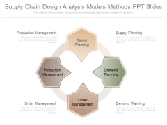 Supply Chain Design Analysis Models Methods Ppt Slides