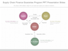 Supply Chain Finance Guarantee Program Ppt Presentation Slides