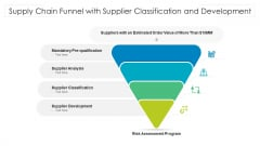 Supply Chain Funnel With Supplier Classification And Development Ppt PowerPoint Presentation Gallery Design Inspiration PDF