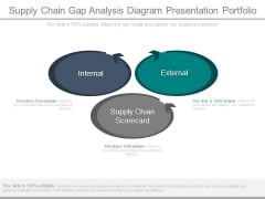 Supply Chain Gap Analysis Diagram Presentation Portfolio