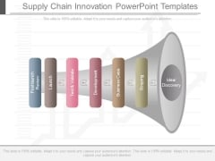 Supply Chain Innovation Powerpoint Templates