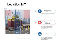 Supply Chain Logistics Logistics And It Ppt Portfolio Show PDF