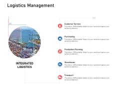 Supply Chain Logistics Logistics Management Ppt Infographics Design Ideas PDF