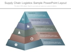 Supply Chain Logistics Sample Powerpoint Layout