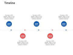 Supply Chain Logistics Timeline Ppt Model Layout Ideas PDF