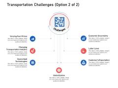 Supply Chain Logistics Transportation Challenges Option Uncertainty Ppt File Designs PDF