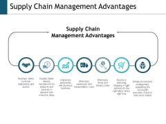 Supply Chain Management Advantages Ppt Powerpoint Presentation Model Themes