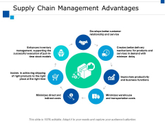 Supply Chain Management Advantages Ppt PowerPoint Presentation Styles Example File