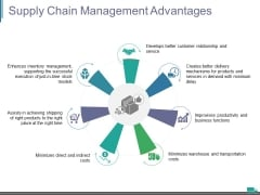 Supply Chain Management Advantages Ppt PowerPoint Presentation Summary Guidelines
