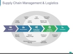 Supply Chain Management And Logistics Ppt PowerPoint Presentation File Formats