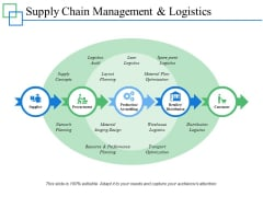 Supply Chain Management And Logistics Ppt PowerPoint Presentation Slides Objects