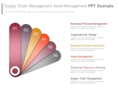 Supply Chain Management Asset Management Ppt Example