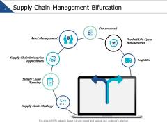 Supply Chain Management Bifurcation Ppt PowerPoint Presentation Icon Graphics Download