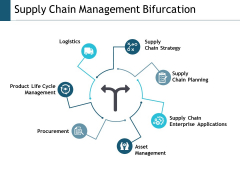 Supply Chain Management Bifurcation Ppt Powerpoint Presentation Inspiration Designs Download
