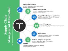 Supply Chain Management Bifurcation Ppt PowerPoint Presentation Inspiration Graphic Tips