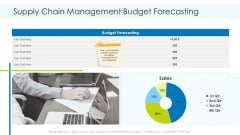 Supply Chain Management Budget Forecasting Introduction PDF