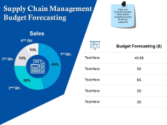 Supply Chain Management Budget Forecasting Ppt Powerpoint Presentation File Themes