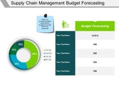 Supply Chain Management Budget Forecasting Ppt PowerPoint Presentation Pictures Themes