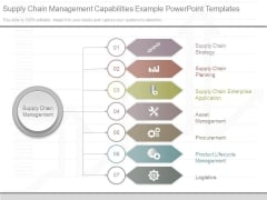 Supply Chain Management Capabilities Example Powerpoint Templates