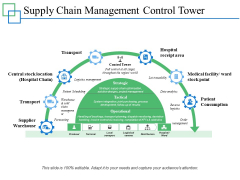 Supply Chain Management Control Tower Ppt PowerPoint Presentation Show Ideas