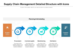 Supply Chain Management Detailed Structure With Icons Ppt PowerPoint Presentation Model Example Introduction PDF
