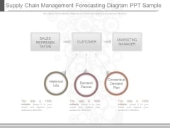 Supply Chain Management Forecasting Diagram Ppt Sample