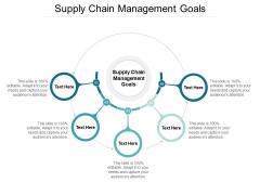 Supply Chain Management Goals Ppt PowerPoint Presentation Professional Smartart Cpb