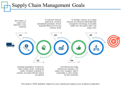 Supply Chain Management Goals Ppt PowerPoint Presentation Show Designs