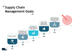 Supply Chain Management Goals Ppt Powerpoint Presentation Summary Examples