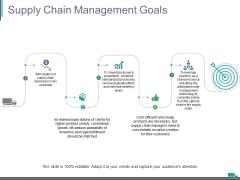 Supply Chain Management Goals Ppt PowerPoint Presentation Visuals