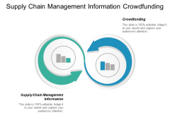 Supply Chain Management Information Crowdfunding Ppt PowerPoint Presentation Styles Guidelines
