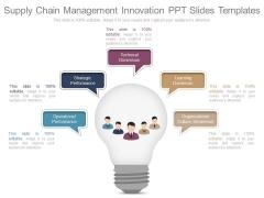 Supply Chain Management Innovation Ppt Slides Templates