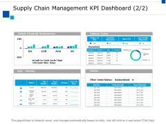 Supply Chain Management Kpi Dashboard Ppt PowerPoint Presentation File Slides