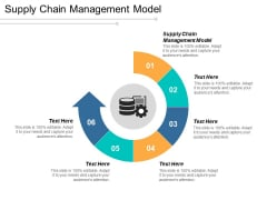 Supply Chain Management Model Ppt PowerPoint Presentation Pictures Themes Cpb