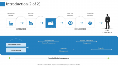 Supply Chain Management Operational Metrics Introduction Management Ppt Infographics Icon PDF