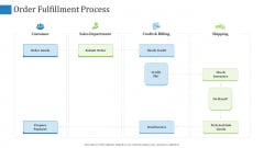 Supply Chain Management Operational Metrics Order Fulfillment Process Ppt Professional Good PDF